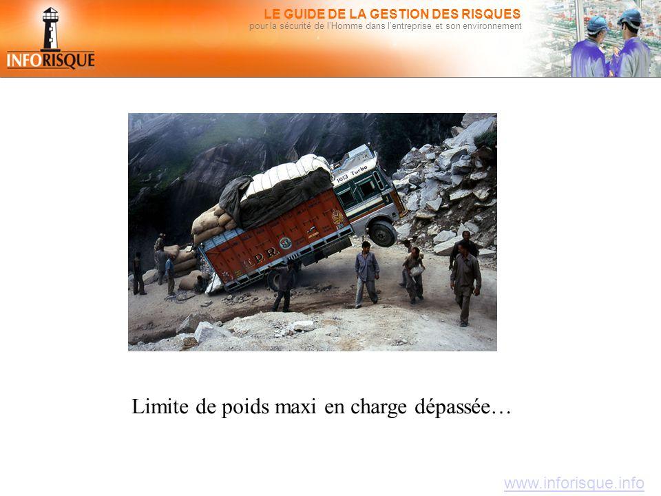 www.inforisque.info LE GUIDE DE LA GESTION DES RISQUES pour la sécurité de l'Homme dans l'entreprise et son environnement Limite de poids maxi en char