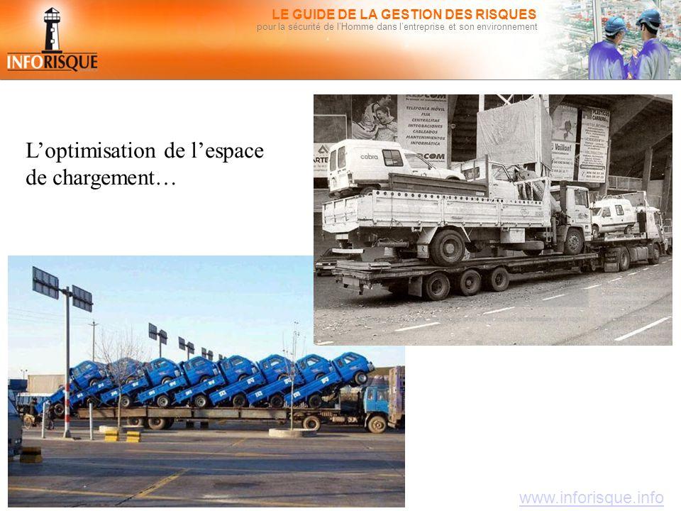 www.inforisque.info LE GUIDE DE LA GESTION DES RISQUES pour la sécurité de l'Homme dans l'entreprise et son environnement L'optimisation de l'espace de chargement…