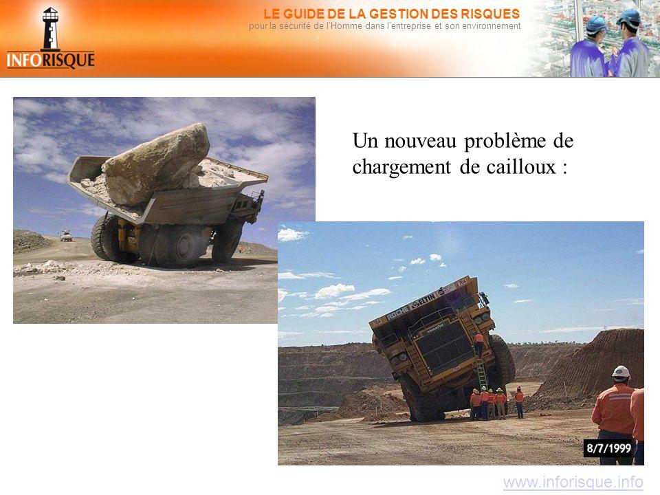 www.inforisque.info LE GUIDE DE LA GESTION DES RISQUES pour la sécurité de l'Homme dans l'entreprise et son environnement Un nouveau problème de chargement de cailloux :