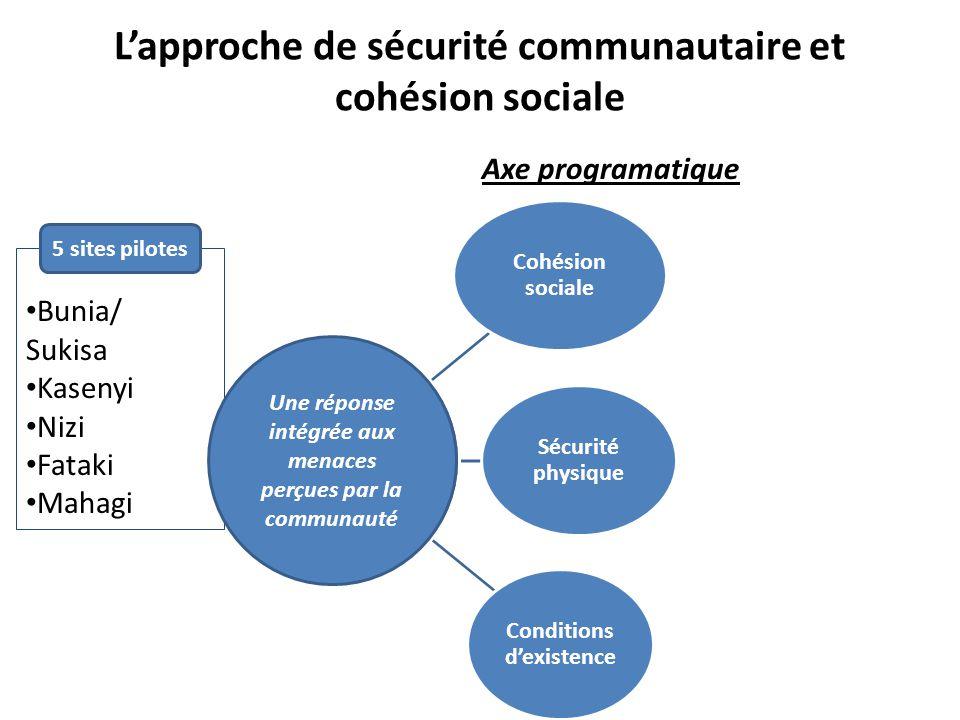 L'approche de sécurité communautaire et cohésion sociale Cohésion sociale Sécurité physique Conditions d'existence Bunia/ Sukisa Kasenyi Nizi Fataki M