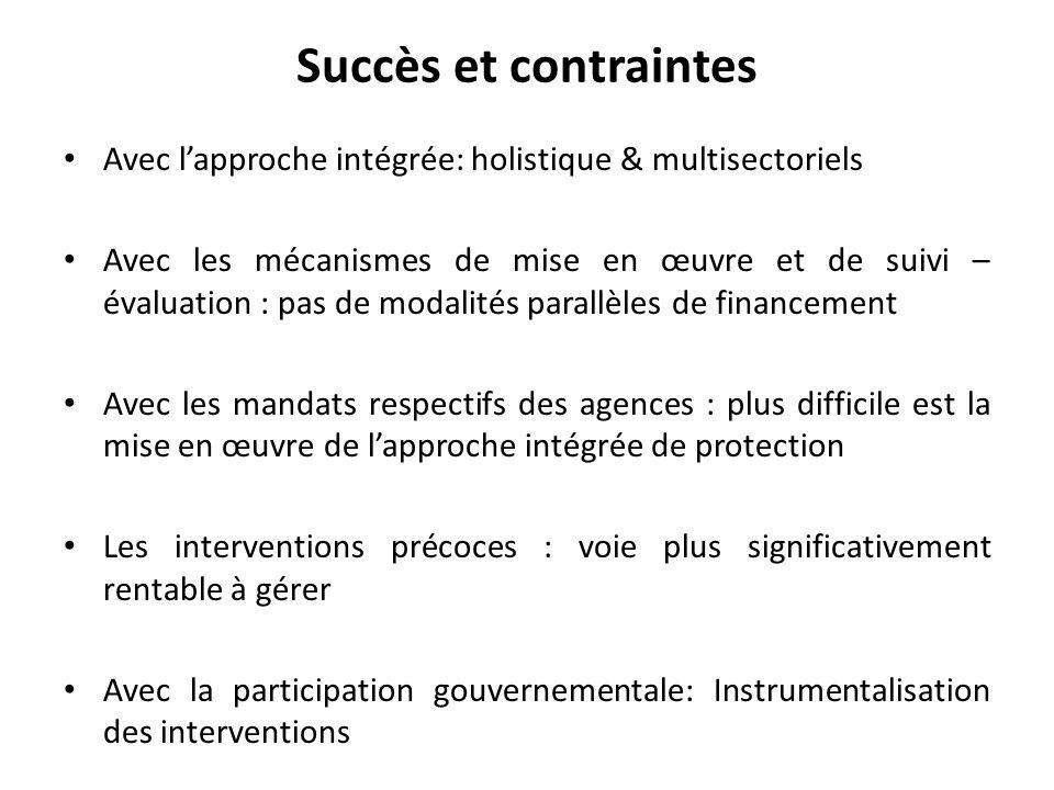 Succès et contraintes Avec l'approche intégrée: holistique & multisectoriels Avec les mécanismes de mise en œuvre et de suivi – évaluation : pas de mo