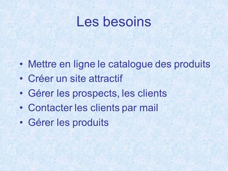 Les besoins Mettre en ligne le catalogue des produits Créer un site attractif Gérer les prospects, les clients Contacter les clients par mail Gérer le