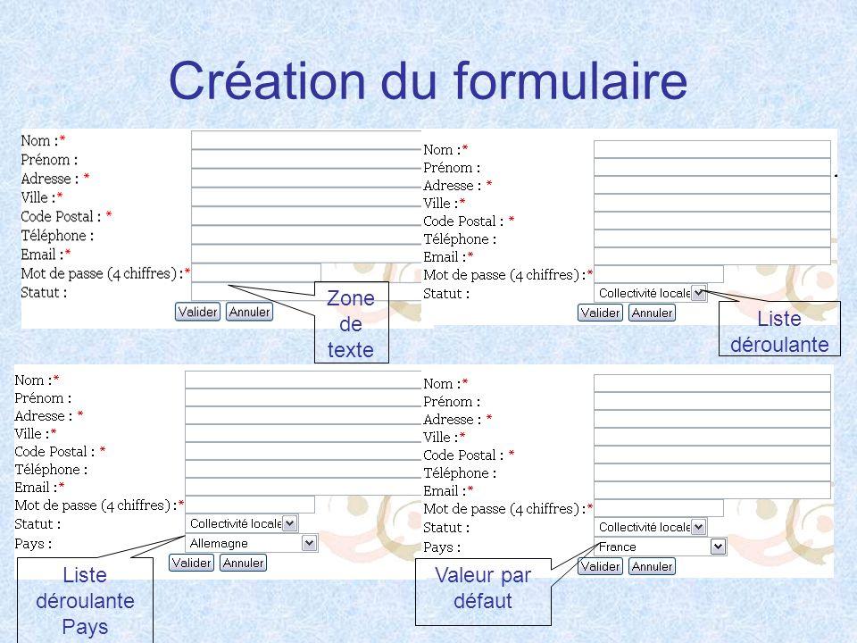 Création du formulaire Zone de texte Liste déroulante Liste déroulante Pays Valeur par défaut