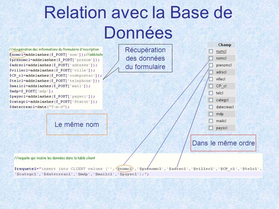 Relation avec la Base de Données Dans le même ordre Récupération des données du formulaire Le même nom