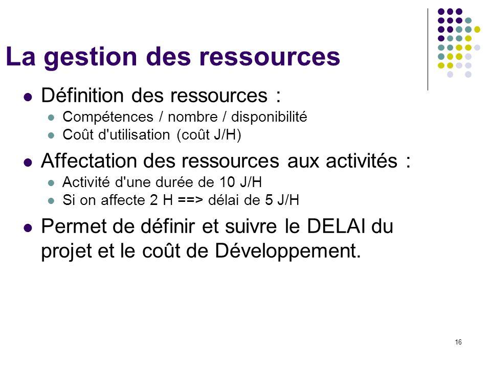 16 La gestion des ressources Définition des ressources : Compétences / nombre / disponibilité Coût d'utilisation (coût J/H) Affectation des ressources