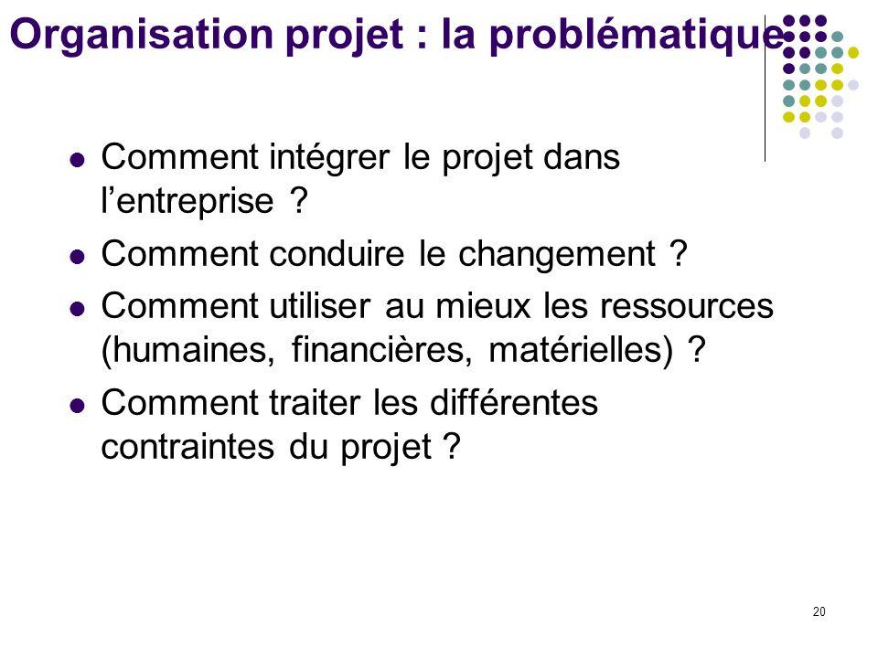 20 Organisation projet : la problématique Comment intégrer le projet dans l'entreprise ? Comment conduire le changement ? Comment utiliser au mieux le