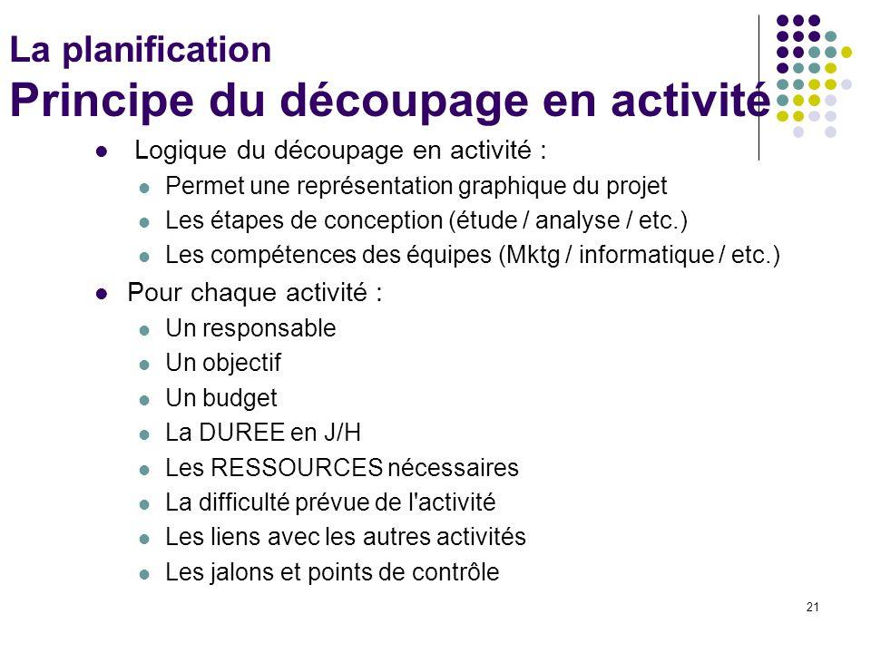 21 La planification Principe du découpage en activité Logique du découpage en activité : Permet une représentation graphique du projet Les étapes de c