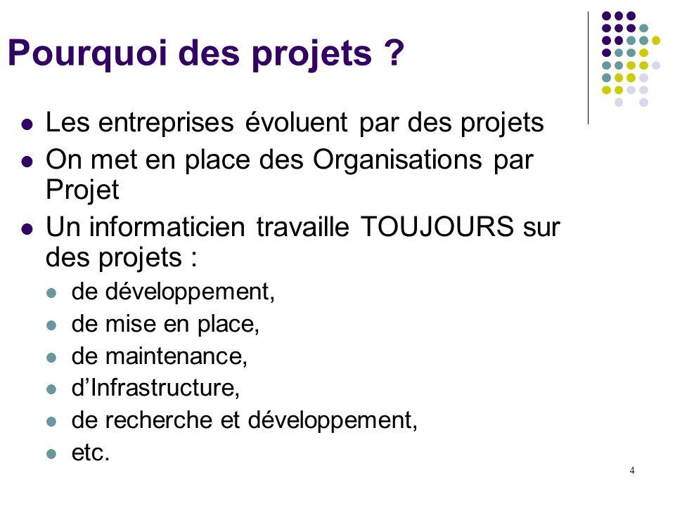 4 Pourquoi des projets ? Les entreprises évoluent par des projets On met en place des Organisations par Projet Un informaticien travaille TOUJOURS sur