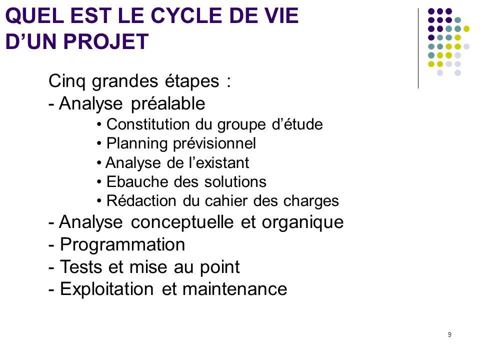 9 QUEL EST LE CYCLE DE VIE D'UN PROJET Cinq grandes étapes : - Analyse préalable Constitution du groupe d'étude Planning prévisionnel Analyse de l'exi