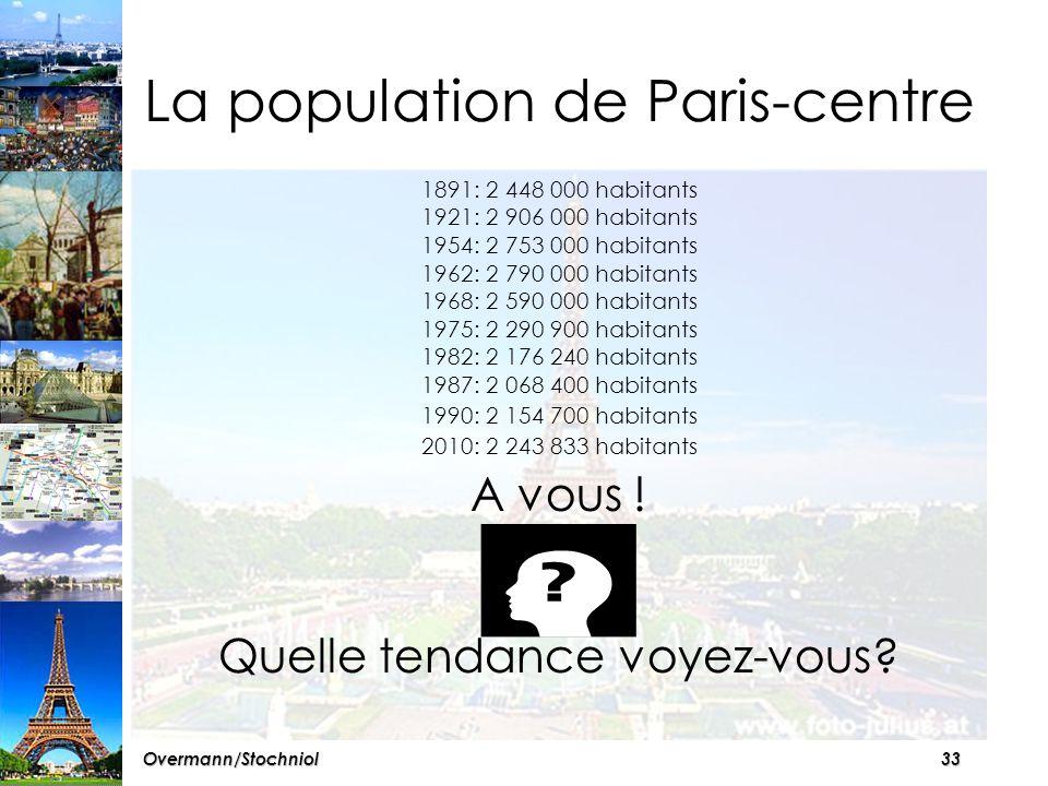 32Overmann/Stochniol Chiffres: Ile-de France: 10,7 millions d'habitants soit 18,5 % de la population française 17 % des Parisiens sont des étrangers