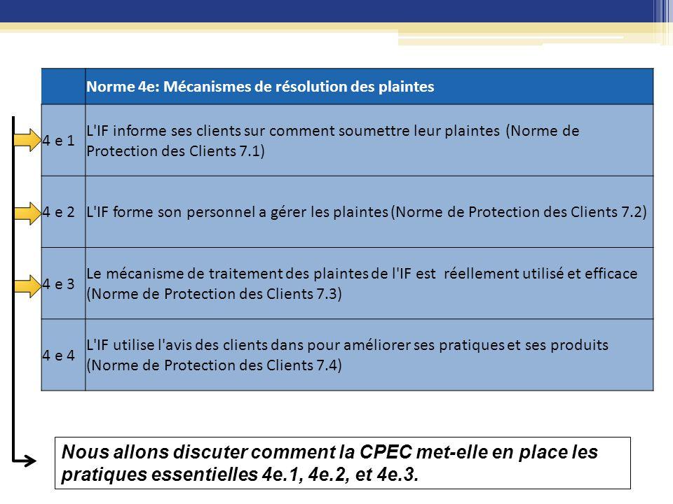 Norme 4e: Mécanismes de résolution des plaintes 4 e 1 L'IF informe ses clients sur comment soumettre leur plaintes (Norme de Protection des Clients 7.