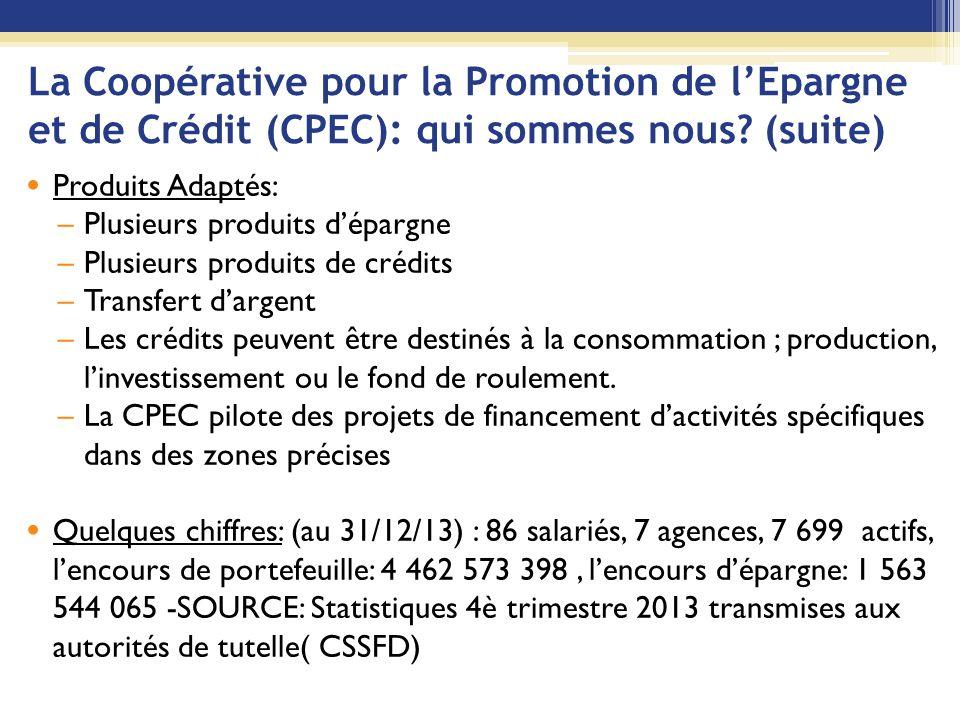 La Coopérative pour la Promotion de l'Epargne et de Crédit (CPEC): qui sommes nous? (suite) Produits Adaptés: –Plusieurs produits d'épargne –Plusieurs