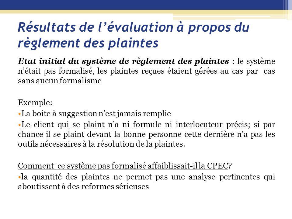 Résultats de l'évaluation à propos du règlement des plaintes Etat initial du système de règlement des plaintes : le système n'était pas formalisé, les