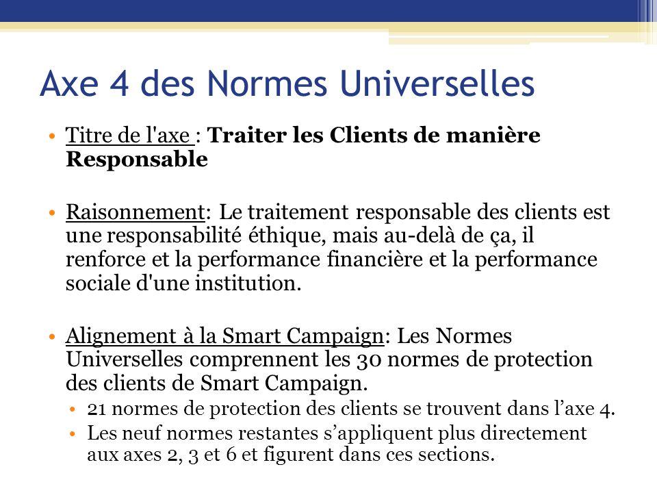 Axe 4 des Normes Universelles (suite) Cinq normes:  4a - Prévention du surendettement  4b - Transparence  4c - Traitement équitable et respectueux des clients  4d - Confidentialité des données du client  4e - Mécanismes de résolution des plaintes