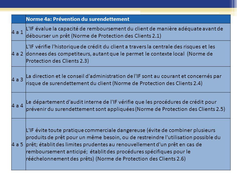 Norme 4b: Transparence 4 b 1 L IF divulgue des informations tarifaires et non tarifaires complètes (Norme de Protection des Clients 3.1) 4 b 2 L IF communique proactivement avec les client, et utilise un langage qu ils peuvent facilement comprendre (Norme de Protection des Clients 3.2) 4 b 3 L IF utilise divers canaux de communication (Norme de Protection des Clients 3.3) 4 b 4 Le client dispose d un temps suffisant pour analyser l information et l IF la fournit plusieurs fois (Norme de Protection des Clients 3.4) 4 b 5 L IF donne aux clients de l information précise et actualisée sur leurs comptes (Norme de Protection des Clients 3.5)