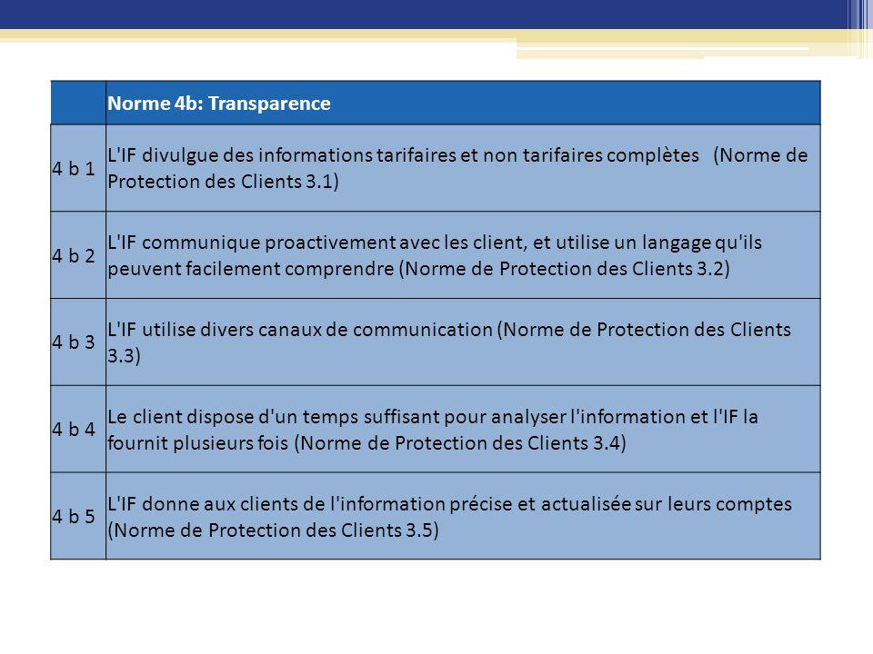 Norme 4b: Transparence 4 b 1 L'IF divulgue des informations tarifaires et non tarifaires complètes (Norme de Protection des Clients 3.1) 4 b 2 L'IF co