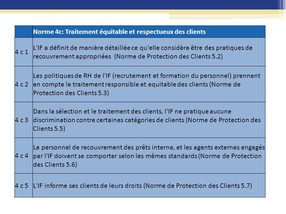 Norme 4d: Confidentialité des données du client 4 d 1 L IF a une politique de confidentialité et des systèmes de gestion de l information appropriés (Norme de Protection des Clients 6.1) 4 d 2 L IF informe ses clients du moment et de la façon dont leurs informations seront partagées et obtient leurs consentements (Norme de Protection des Clients 6.2)