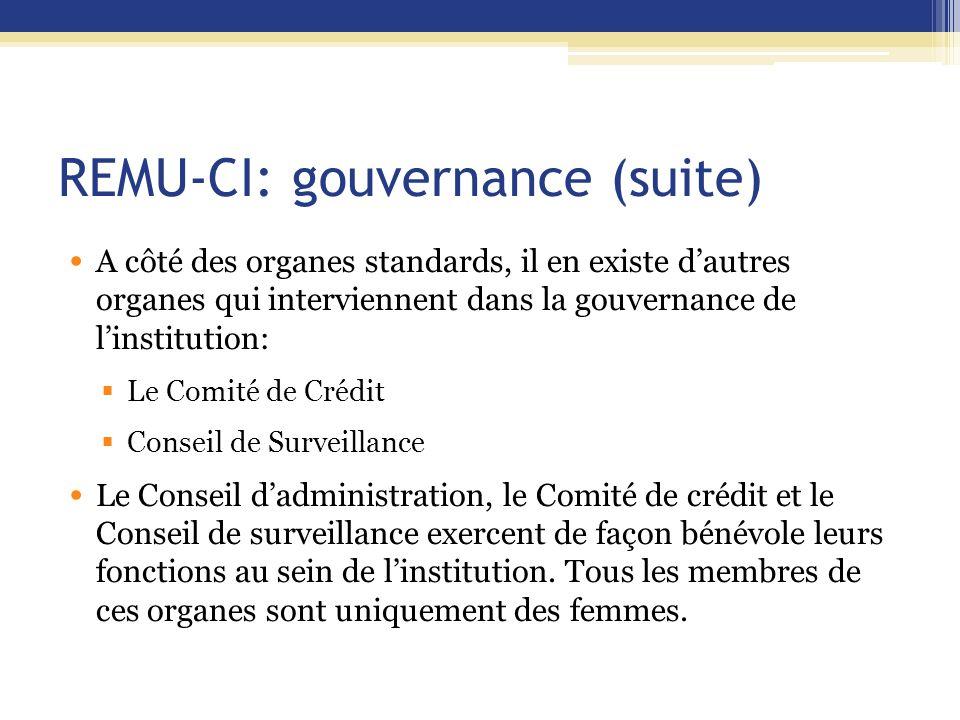 REMU-CI: gouvernance (suite) A côté des organes standards, il en existe d'autres organes qui interviennent dans la gouvernance de l'institution:  Le Comité de Crédit  Conseil de Surveillance Le Conseil d'administration, le Comité de crédit et le Conseil de surveillance exercent de façon bénévole leurs fonctions au sein de l'institution.