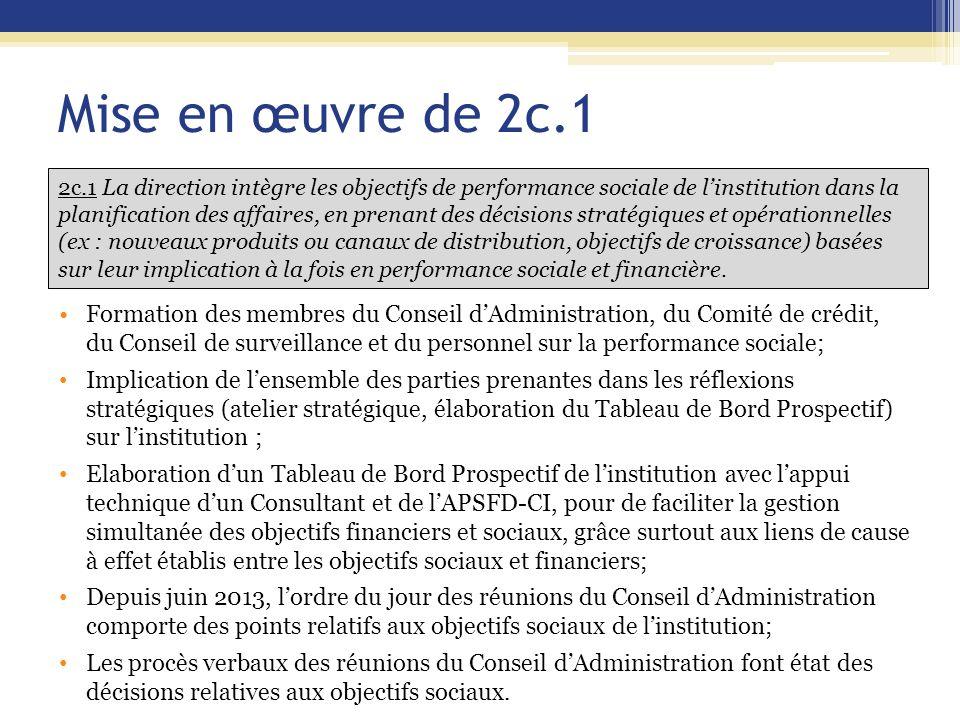 Mise en œuvre de 2c.1 Formation des membres du Conseil d'Administration, du Comité de crédit, du Conseil de surveillance et du personnel sur la performance sociale; Implication de l'ensemble des parties prenantes dans les réflexions stratégiques (atelier stratégique, élaboration du Tableau de Bord Prospectif) sur l'institution ; Elaboration d'un Tableau de Bord Prospectif de l'institution avec l'appui technique d'un Consultant et de l'APSFD-CI, pour de faciliter la gestion simultanée des objectifs financiers et sociaux, grâce surtout aux liens de cause à effet établis entre les objectifs sociaux et financiers; Depuis juin 2013, l'ordre du jour des réunions du Conseil d'Administration comporte des points relatifs aux objectifs sociaux de l'institution; Les procès verbaux des réunions du Conseil d'Administration font état des décisions relatives aux objectifs sociaux.
