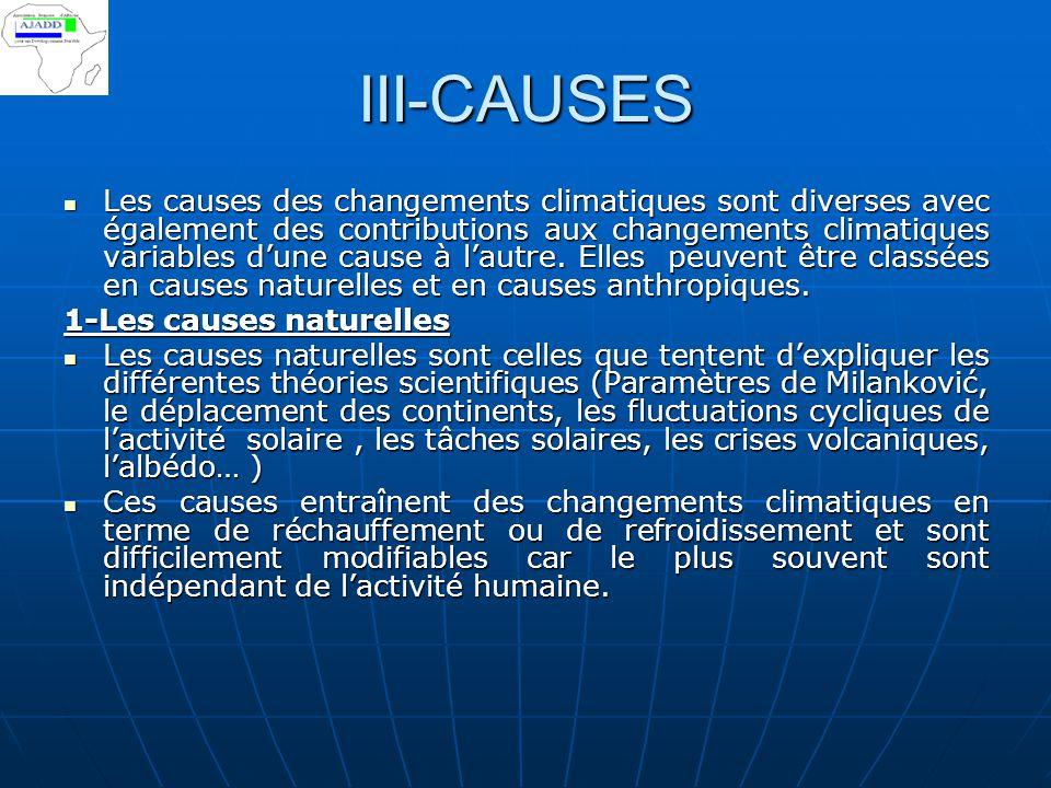 III-CAUSES Les causes des changements climatiques sont diverses avec également des contributions aux changements climatiques variables d'une cause à l