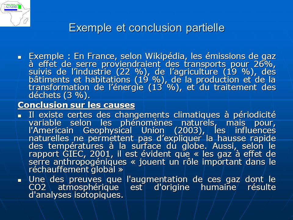 Exemple et conclusion partielle Exemple : En France, selon Wikipédia, les émissions de gaz à effet de serre proviendraient des transports pour 26%, su