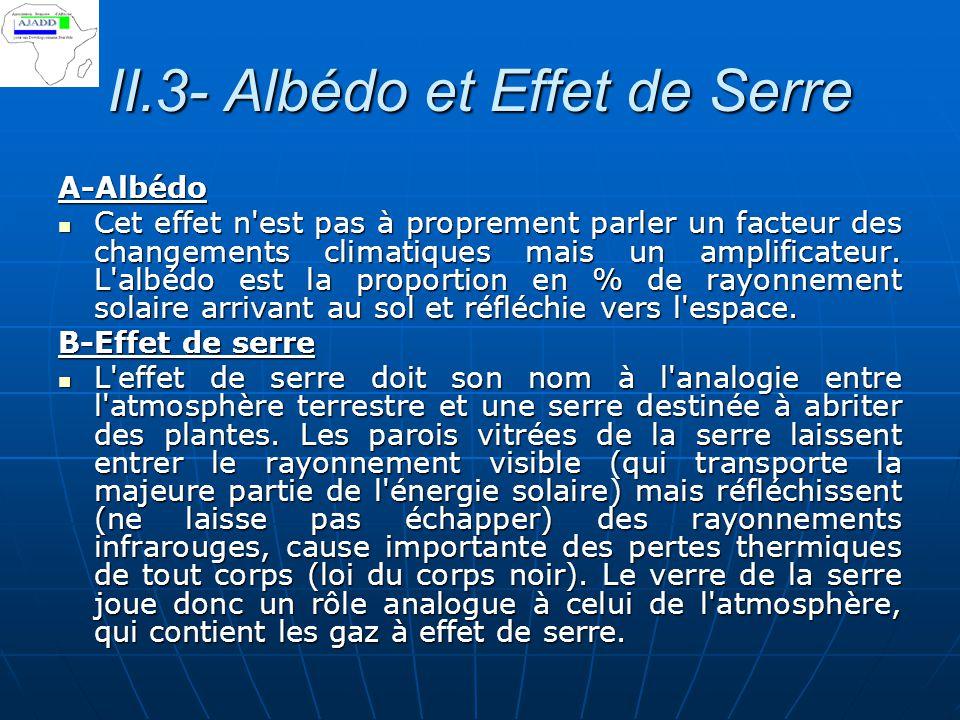 II.3- Albédo et Effet de Serre A-Albédo Cet effet n'est pas à proprement parler un facteur des changements climatiques mais un amplificateur. L'albédo