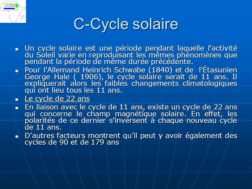 C-Cycle solaire Un cycle solaire est une période pendant laquelle l'activité du Soleil varie en reproduisant les mêmes phénomènes que pendant la pério