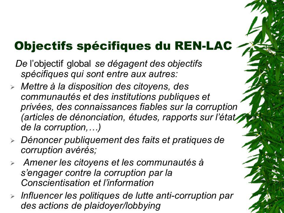 Vision, Missions et objectifs du REN-LAC  La vision du REN-LAC est d'être un centre d'excellence en matière de lutte anti-corruption au Burkina et en