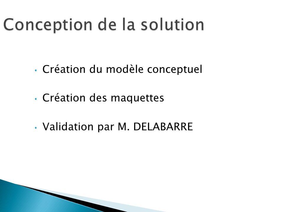 Conception de la solution Création du modèle conceptuel Création des maquettes Validation par M.
