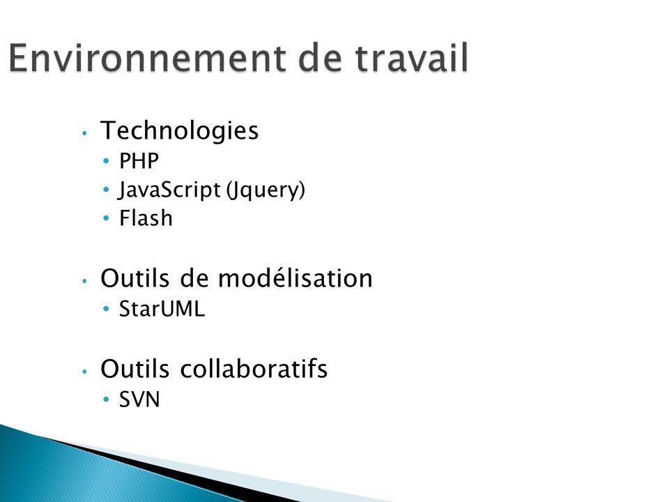 Environnement de travail Technologies PHP JavaScript (Jquery) Flash Outils de modélisation StarUML Outils collaboratifs SVN