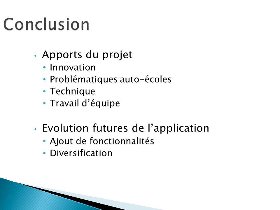 Conclusion Apports du projet Innovation Problématiques auto-écoles Technique Travail d'équipe Evolution futures de l'application Ajout de fonctionnalités Diversification