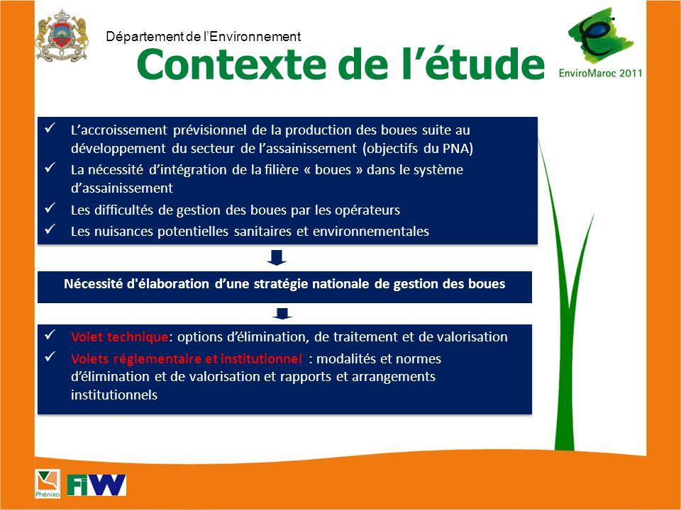Département de l'Environnement L'accroissement prévisionnel de la production des boues suite au développement du secteur de l'assainissement (objectifs du PNA) La nécessité d'intégration de la filière « boues » dans le système d'assainissement Les difficultés de gestion des boues par les opérateurs Les nuisances potentielles sanitaires et environnementales L'accroissement prévisionnel de la production des boues suite au développement du secteur de l'assainissement (objectifs du PNA) La nécessité d'intégration de la filière « boues » dans le système d'assainissement Les difficultés de gestion des boues par les opérateurs Les nuisances potentielles sanitaires et environnementales Nécessité d élaboration d'une stratégie nationale de gestion des boues Volet technique: options d'élimination, de traitement et de valorisation Volets réglementaire et institutionnel : modalités et normes d'élimination et de valorisation et rapports et arrangements institutionnels Volet technique: options d'élimination, de traitement et de valorisation Volets réglementaire et institutionnel : modalités et normes d'élimination et de valorisation et rapports et arrangements institutionnels Contexte de l'étude