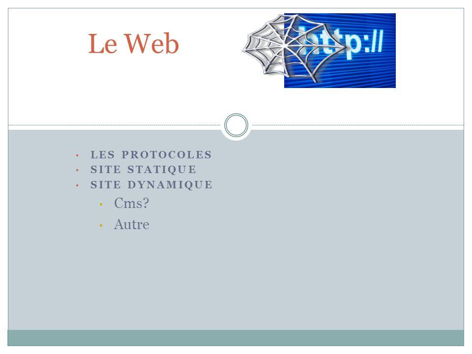 LES PROTOCOLES SITE STATIQUE SITE DYNAMIQUE Cms Autre Le Web