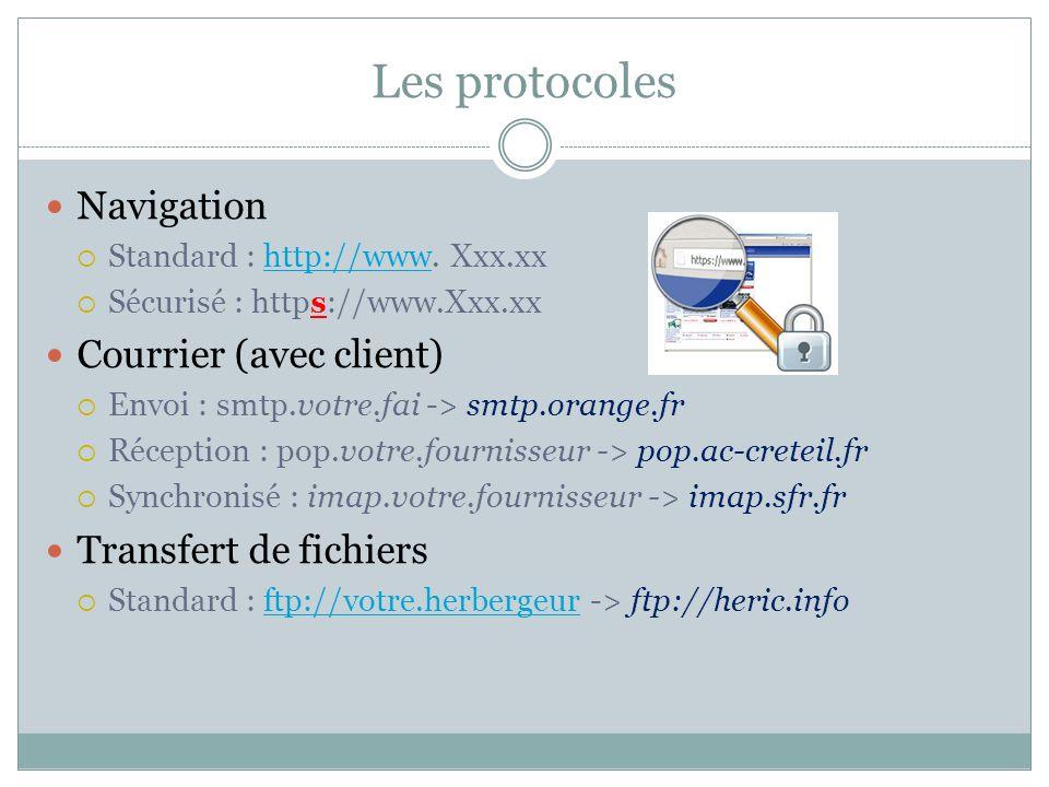 Les protocoles Navigation  Standard : http://www.