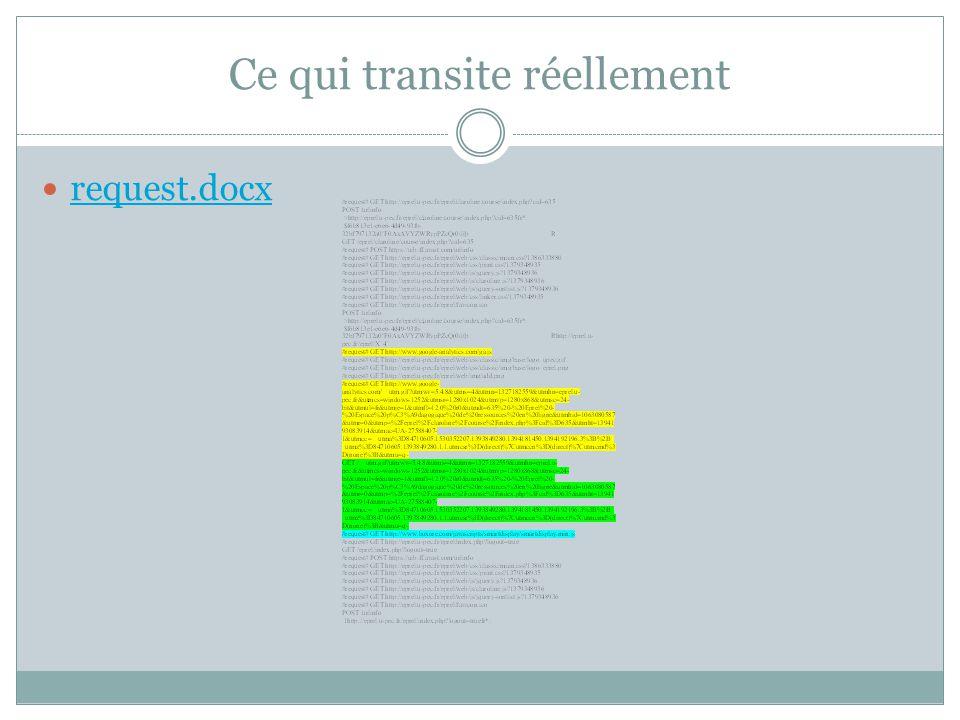 Ce qui transite réellement request.docx