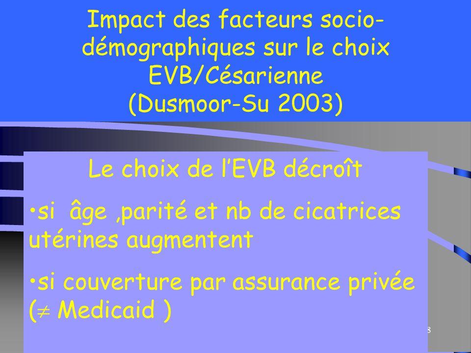 18 Impact des facteurs socio- démographiques sur le choix EVB/Césarienne (Dusmoor-Su 2003) Le choix de l'EVB décroît si âge,parité et nb de cicatrices utérines augmentent si couverture par assurance privée (  Medicaid )