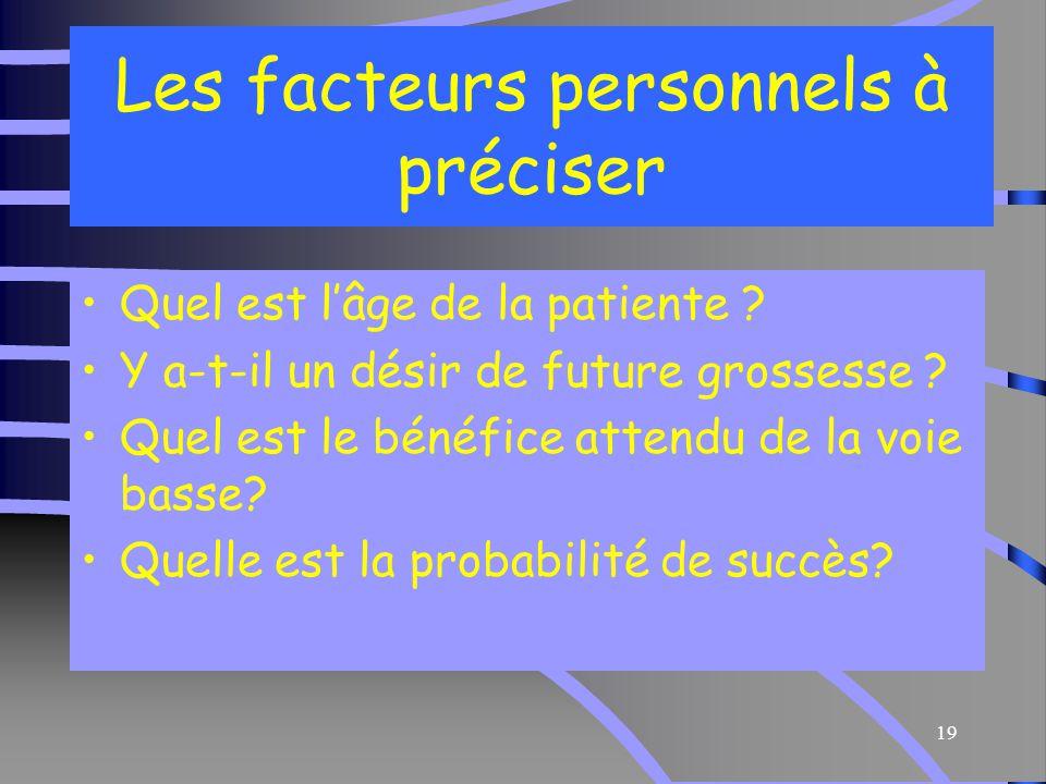 19 Les facteurs personnels à préciser Quel est l'âge de la patiente .