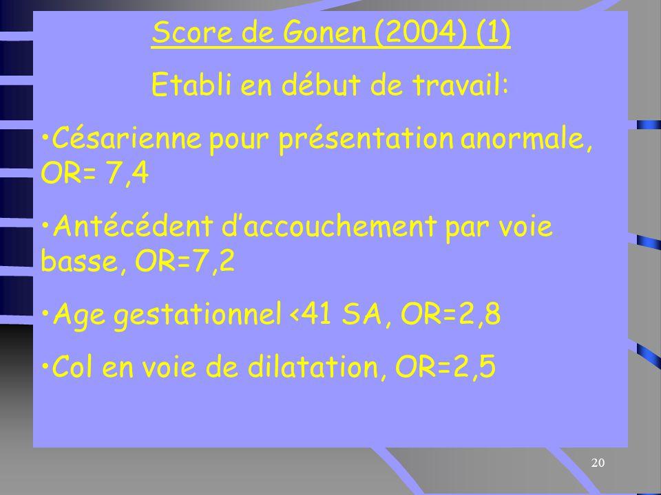 20 Score de Gonen (2004) (1) Etabli en début de travail: Césarienne pour présentation anormale, OR= 7,4 Antécédent d'accouchement par voie basse, OR=7,2 Age gestationnel <41 SA, OR=2,8 Col en voie de dilatation, OR=2,5