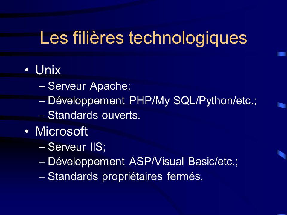 Les filières technologiques Unix –Serveur Apache; –Développement PHP/My SQL/Python/etc.; –Standards ouverts. Microsoft –Serveur IIS; –Développement AS