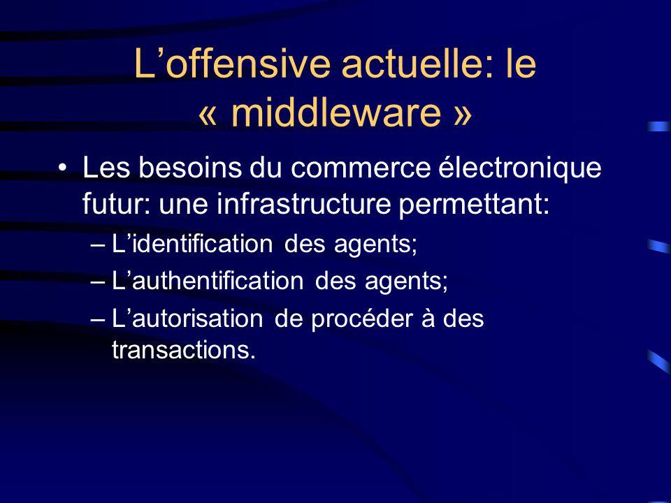 L'offensive actuelle: le « middleware » Les besoins du commerce électronique futur: une infrastructure permettant: –L'identification des agents; –L'authentification des agents; –L'autorisation de procéder à des transactions.