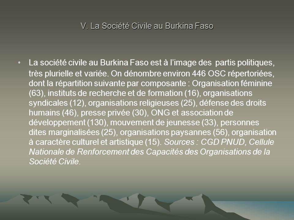 V. La Société Civile au Burkina Faso La société civile au Burkina Faso est à l'image des partis politiques, très plurielle et variée. On dénombre envi