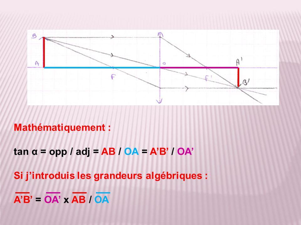 Mathématiquement : tan α = opp / adj = AB / OA = A'B' / OA' Si j'introduis les grandeurs algébriques : A'B' = OA' x AB / OA