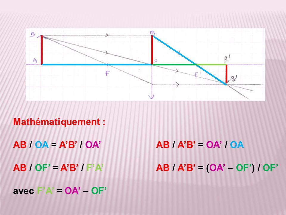 Mathématiquement : AB / OA = A'B' / OA'AB / A'B' = OA' / OA AB / OF' = A'B' / F'A'AB / A'B' = (OA' – OF') / OF' avec F'A' = OA' – OF'