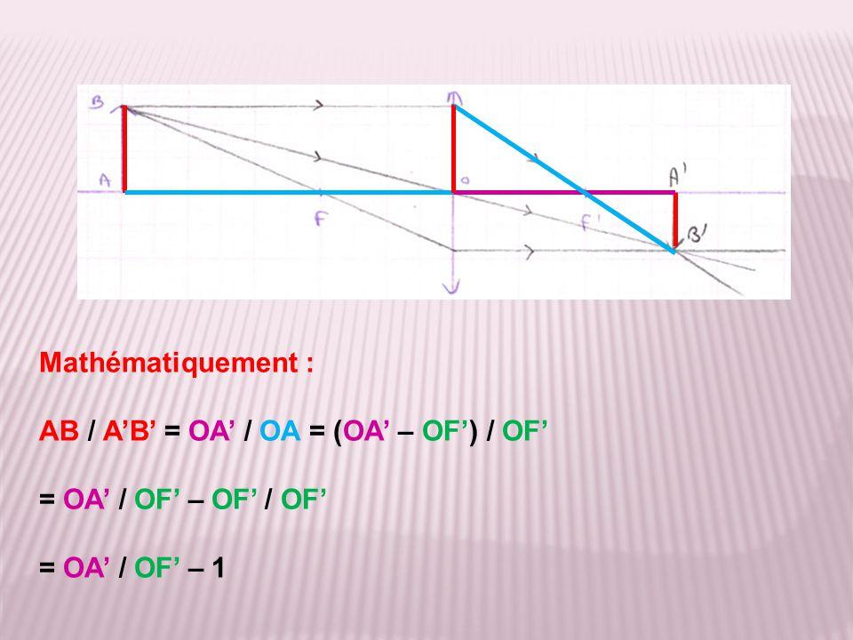 Mathématiquement : AB / A'B' = OA' / OA = (OA' – OF') / OF' = OA' / OF' – OF' / OF' = OA' / OF' – 1