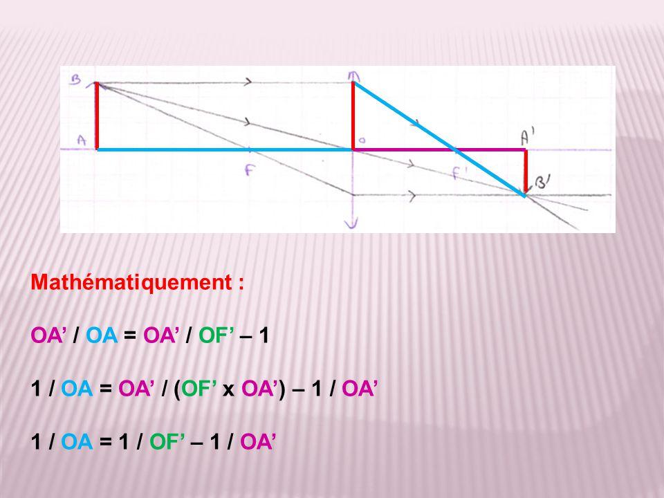 Mathématiquement : OA' / OA = OA' / OF' – 1 1 / OA = OA' / (OF' x OA') – 1 / OA' 1 / OA = 1 / OF' – 1 / OA'