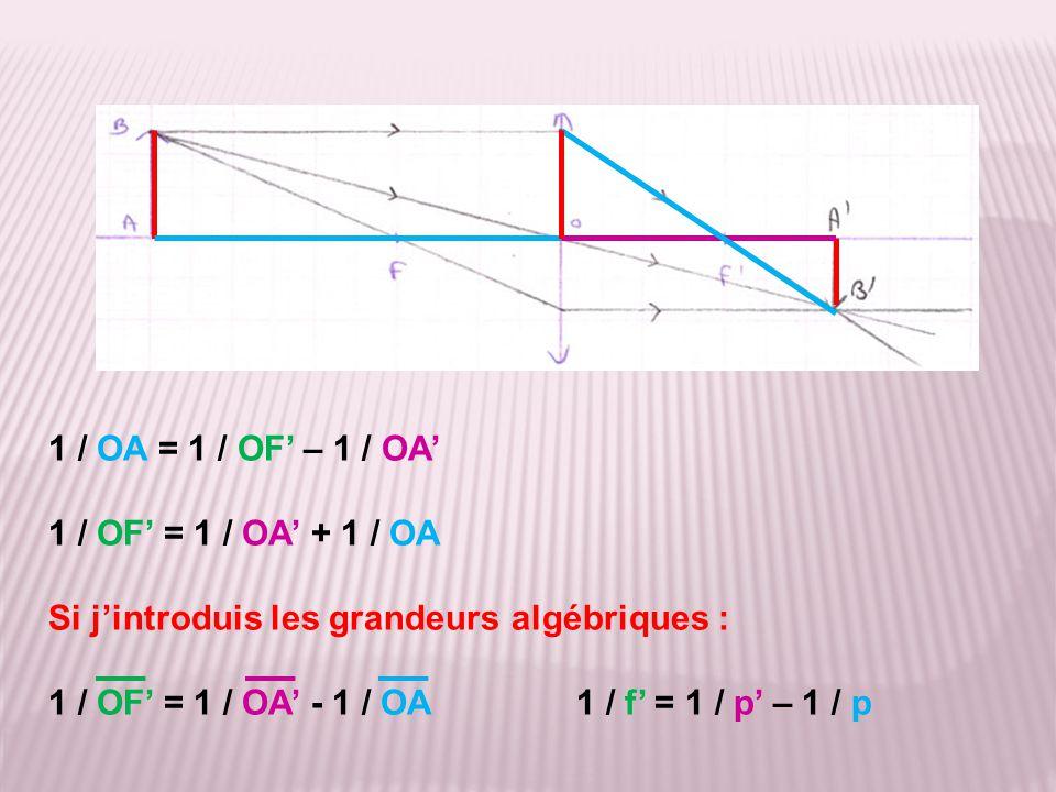 1 / OF' = 1 / OA' + 1 / OA Si j'introduis les grandeurs algébriques : 1 / OF' = 1 / OA' - 1 / OA1 / f' = 1 / p' – 1 / p