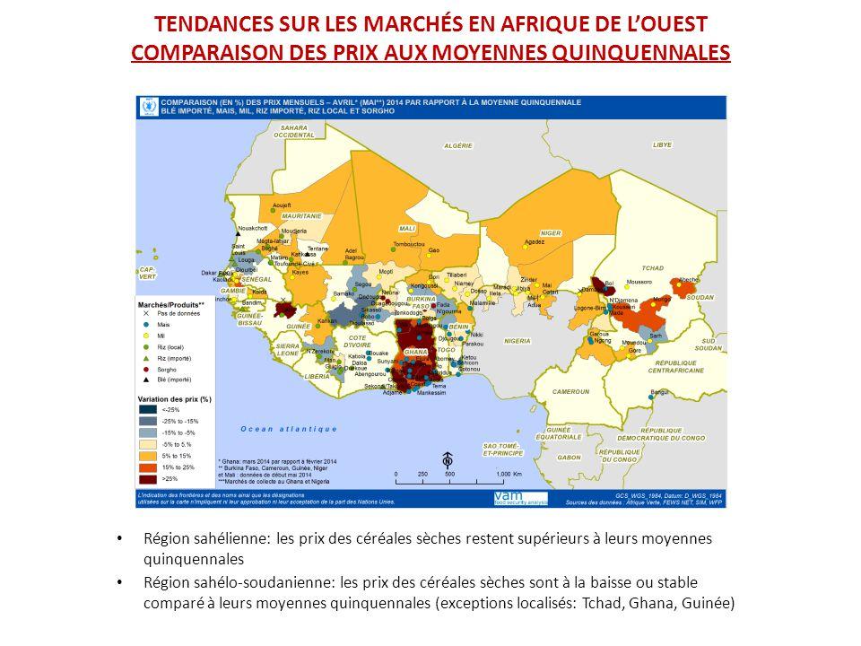TENDANCES SUR LES MARCHÉS EN AFRIQUE DE L'OUEST COMPARAISON DES PRIX AUX MOYENNES QUINQUENNALES Région sahélienne: les prix des céréales sèches resten