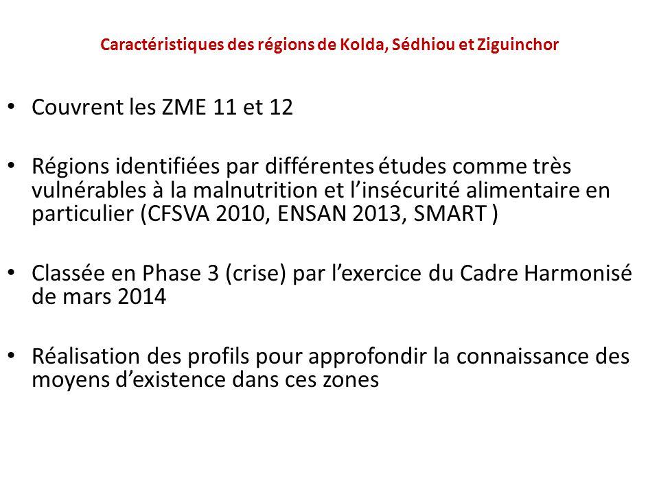 Caractéristiques des régions de Kolda, Sédhiou et Ziguinchor Couvrent les ZME 11 et 12 Régions identifiées par différentes études comme très vulnérabl