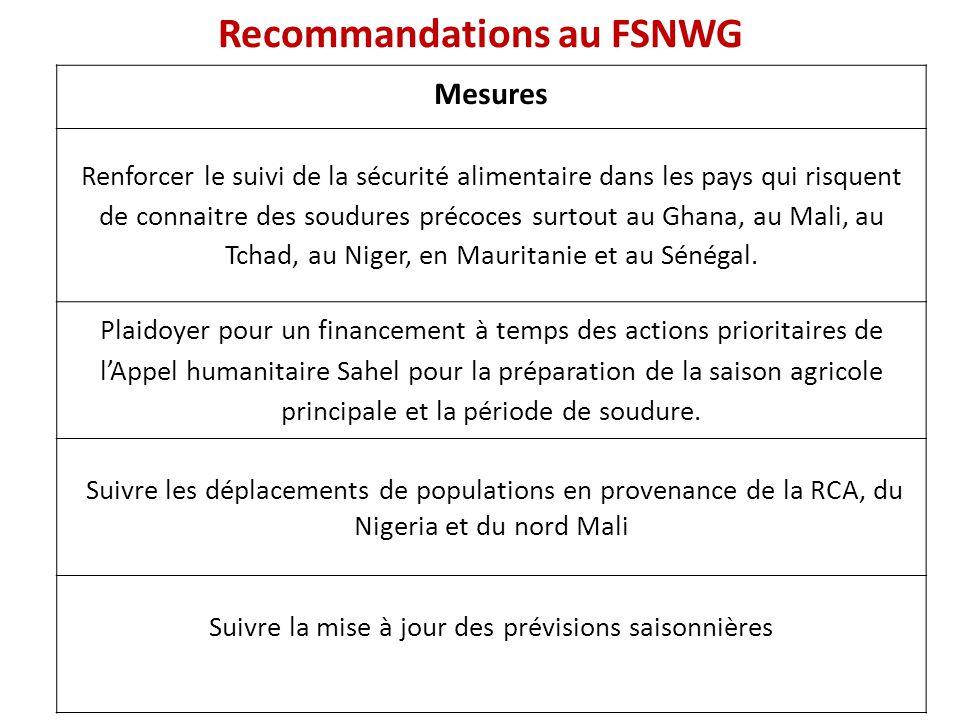 Recommandations au FSNWG Mesures Renforcer le suivi de la sécurité alimentaire dans les pays qui risquent de connaitre des soudures précoces surtout a