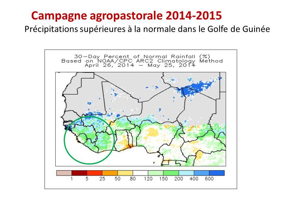 Ghana L'impact de la crise économique se reflète fortement sur le niveau des prix Le taux d'inflation est passé de 10,1% en janvier 2013 jusqu'à 14,7% en avril 2014 La chute de la valeur du cedi rend les importations des produits agricoles plus chères et a favorisé l'inversion du sens de commerce du cacao avec la Côte d Ivoire.